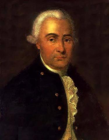 Автопортрет (1784)